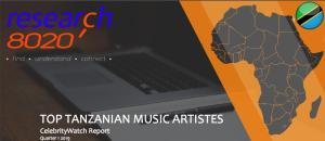 Tanzanian Music Artists